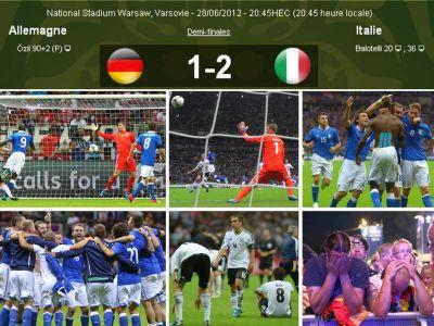 ### Giải Túc Cầu Euro 2012 ### - Page 3 Duc-Y-1-2-Vntvnd