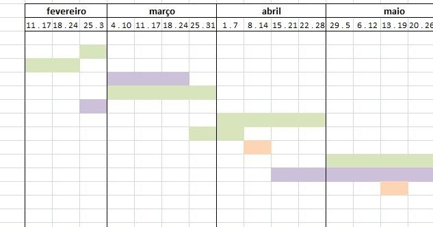 Planear o trabalho com um cronograma