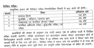 UP Police SI Syllabus 2016 Exam Pattern