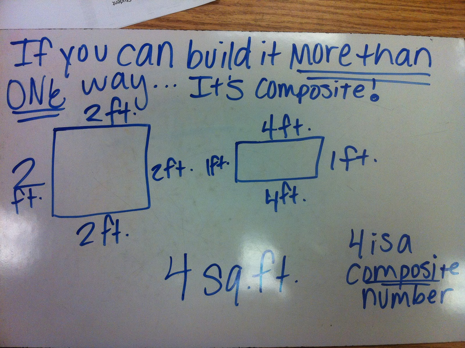 Ramblings of a fifth grade teacher april 2012 more than one way to build make is composite robcynllc Image collections