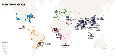 http://www.theguardian.com/cities/2015/nov/23/cities-in-numbers-how-patterns-of-urban-growth-change-the-world