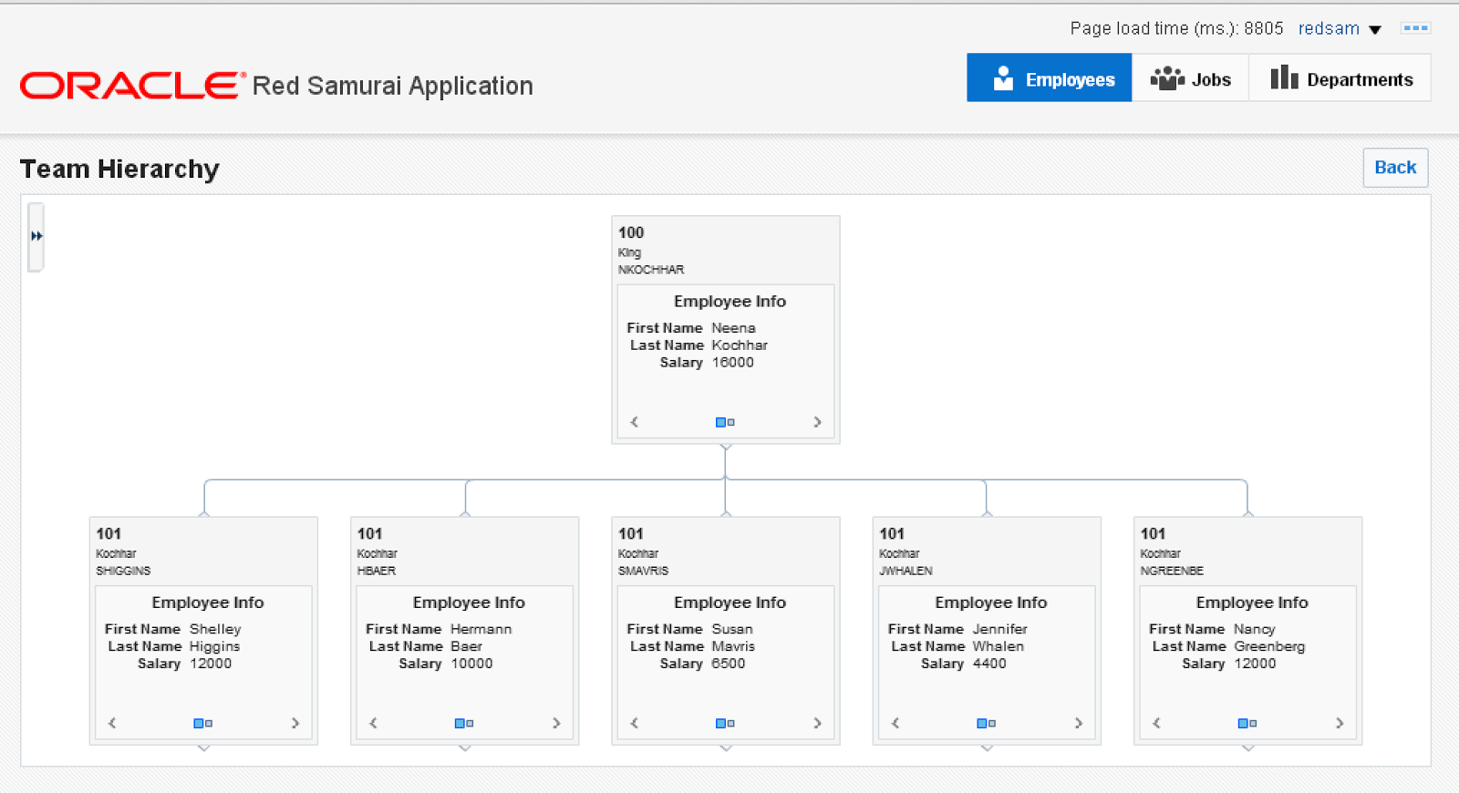 Monitoring PPR Request Time on ADF UI Client Side