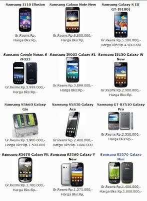 Daftar Lengkap Harga HP Samsung Terbaru Juli 2013