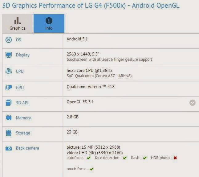 LG-G4-benchmark