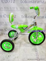 Sepeda Roda Tiga BMX Montana Sandaran 3