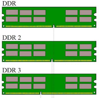 perbedaan DDR2 dan DDR3