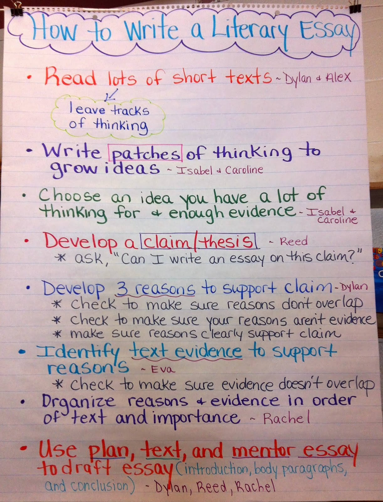 Writing Literary Essay Charts