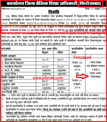 UP 29334 5th Counselling 5th Cut Off Merit List of Basti, Balarampur, Mathura, Chitrakoot, Faizabad & Firozabad Districts