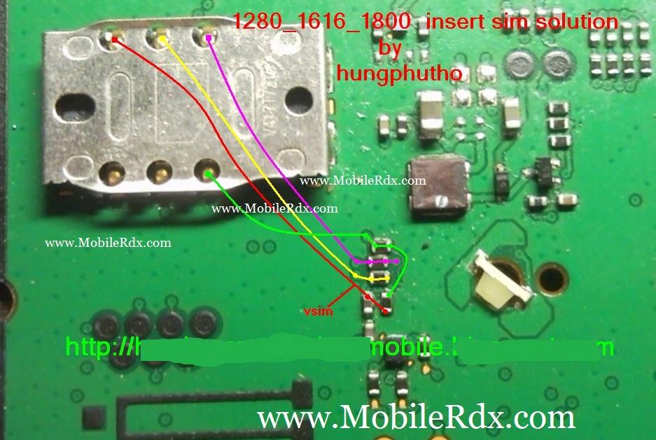NoKia 1280/1616/1800 New Insert Sim Solution