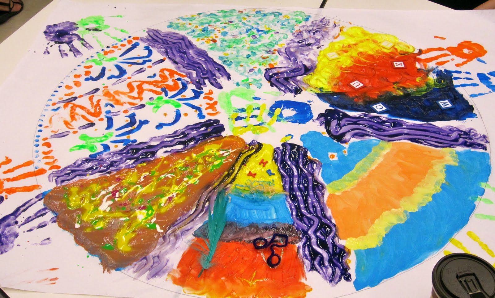 ART THERAPY REFLECTIONS Mandalas In Art Therapy