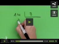 http://educacion.practicopedia.lainformacion.com/matematicas/como-hacer-la-prueba-de-la-division-16194