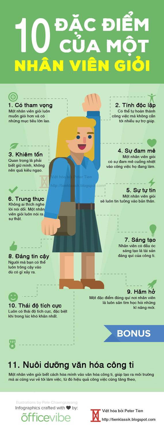 [Infographic] 10 đặc điểm đáng quí của một nhân viên tài giỏi