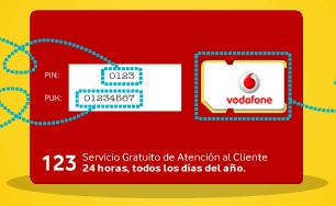 Códigos PIN y PUK en tarjeta Vodafone