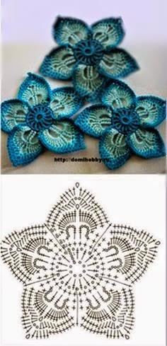 Flor al crochet con combinación de colores para que quede degradé. Con patrón