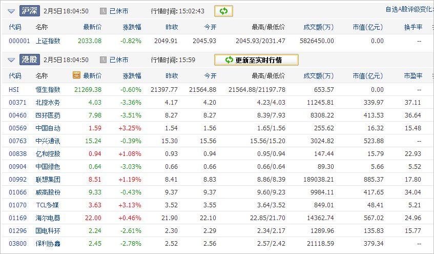 中国株コバンザメ投資ウォッチ銘柄watch20140205