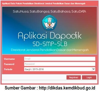DAPODIKDAS 4.0.0 DI RILIS 30 JULI 2015