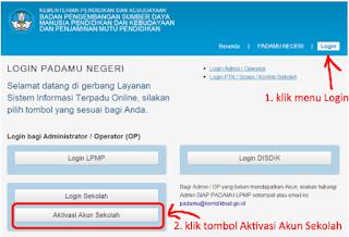 Cara Aktivasi Akun Operator Sekolah di situs untuk VerVal NUPTK