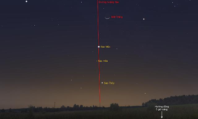 Mặt Trăng và ba hành tinh trên bầu trời bình minh 3/8.