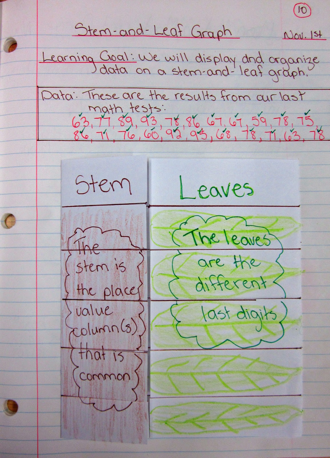 We Used The Results From Our Last Math Test To Make Our Journal Entry For  The Stem And Leaf Plots Whenever Possible, I Try To Incorporate As Many  Reallife