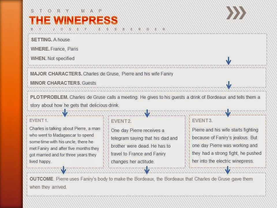 the winepress summary