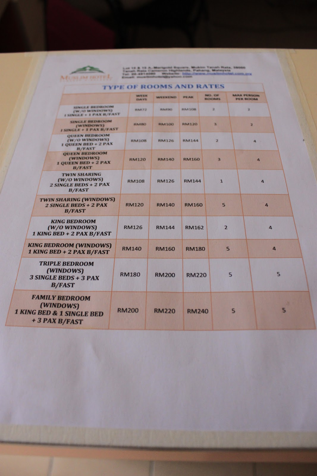 Bilik Bernombor 1002 Harganya Berlainan Mengikut Musim Hari Biasa Minggu Dan Cuti Umum Paling Murah Berharga RM72