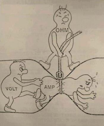 ley de ohm definicion: