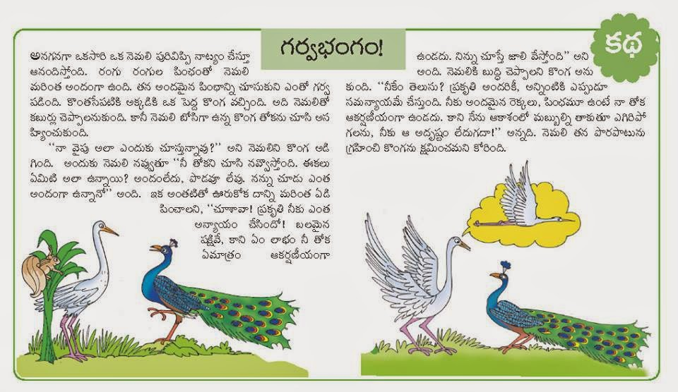 facts and history about the peacock english language essay The national bird of india is the peacock,  (linnaeus), is the national bird of india it is a symbol of  sanskrit is the most suitable language for.