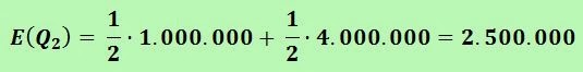 Cálculo de la ganancia estimada E(Q2) = 1/2 (1.000.000) + 1/2 (4.000.000) = 2.500.000