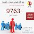 9763 فرصة عمل بملتقى توظيف بمركز شباب سراى القبة الأحد المقبل