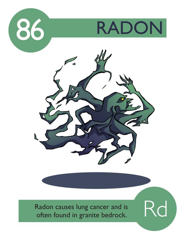 Измеритель радона характеристика и защита от газа как