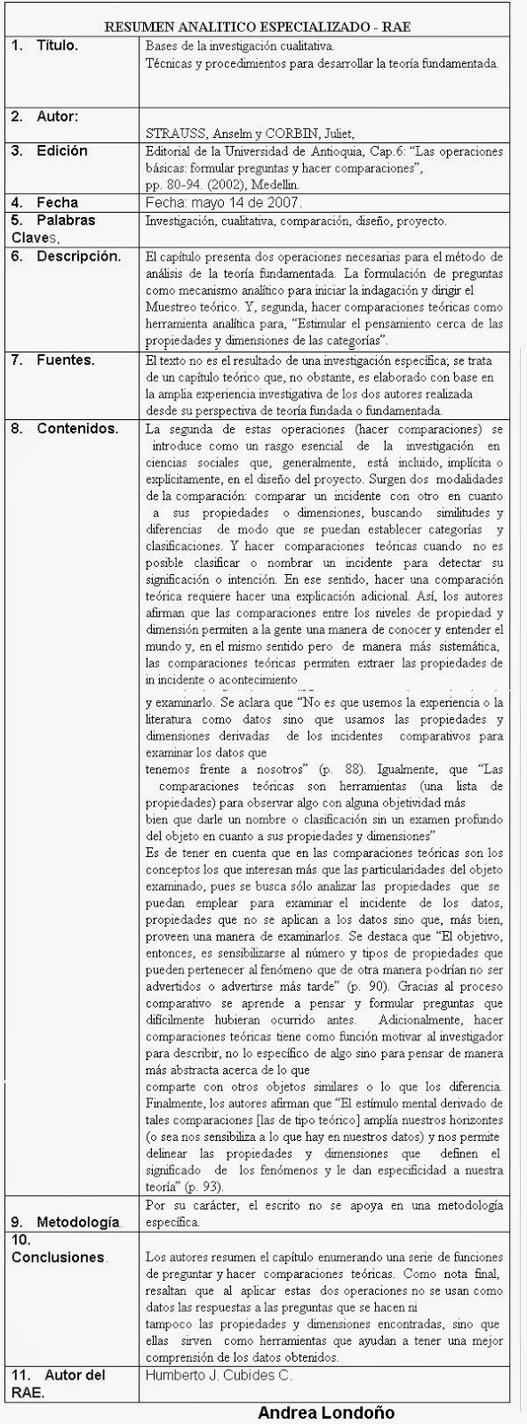 COMPETENCIAS COMUNICATIVAS UNAD: R.A.E