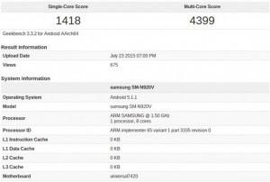 Rumor Spesifikasi Samsung Galaxy Note 5 Gunakan RAM 4GB