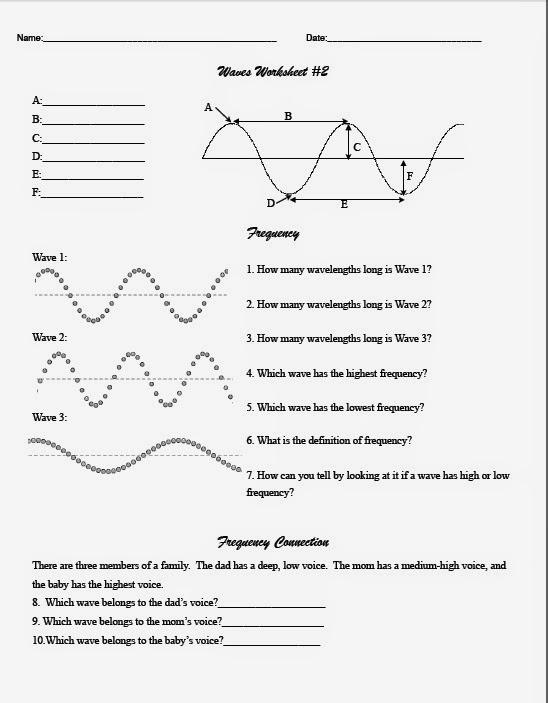 Peachy Teaching The Kid Middle School Wave Worksheet Easy Diy Christmas Decorations Tissureus