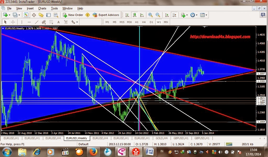Forex lines 8 2014