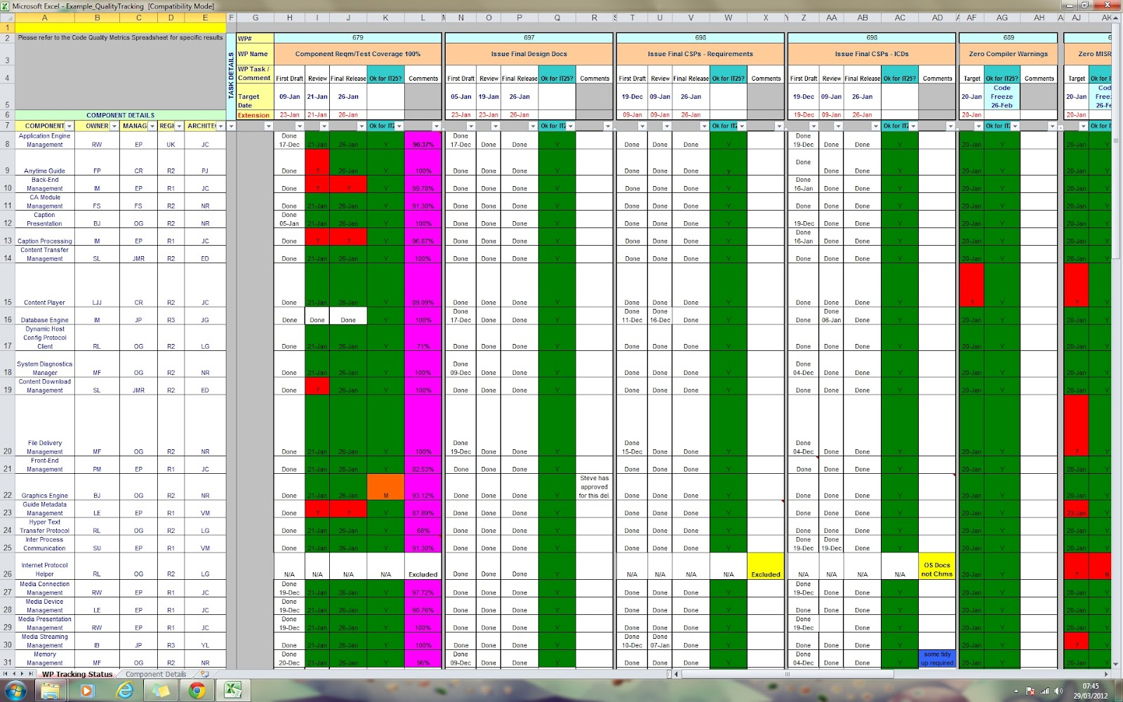 Quality Management Plan Template - Program tracking template
