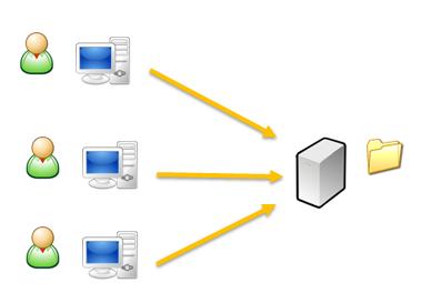 Instalar y configurar samba en OSMC, samba en osmc, nas en raspberry pi,
