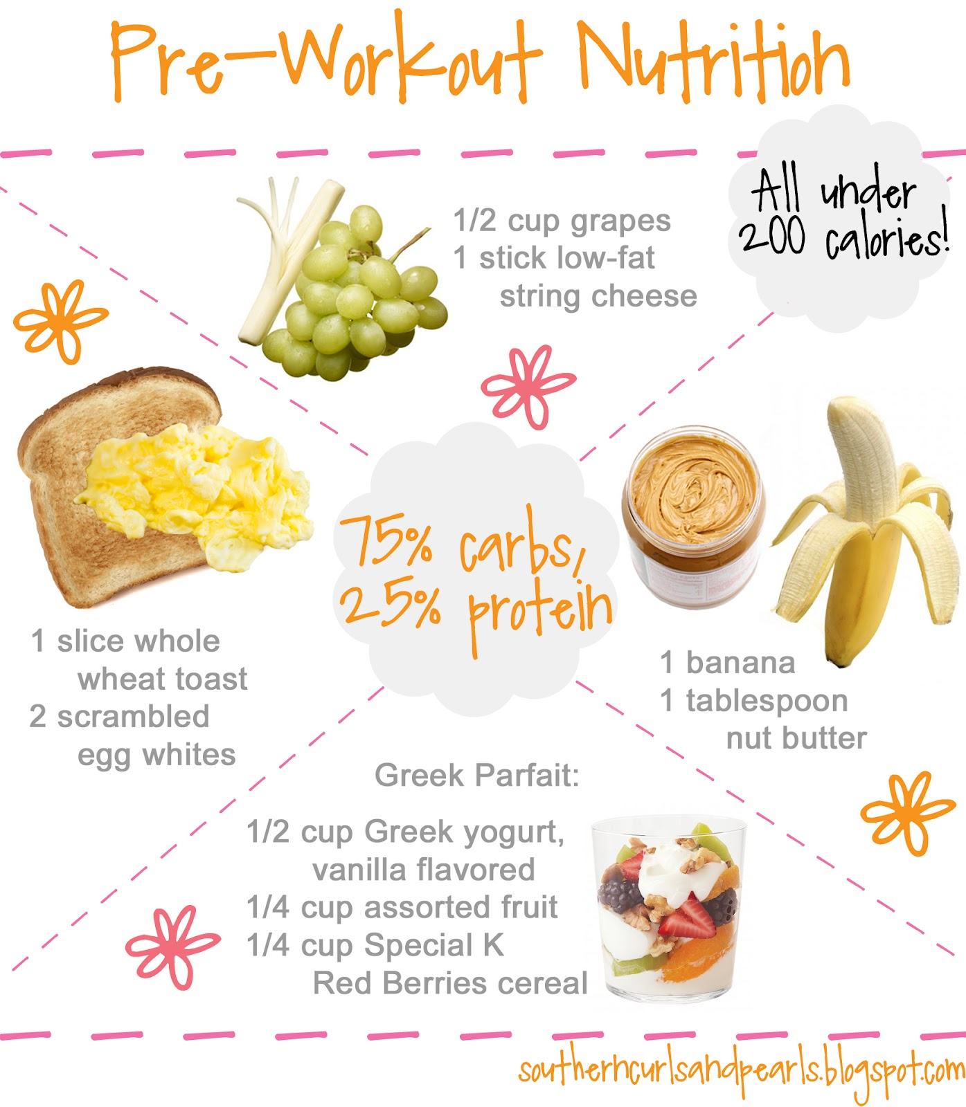 Southern Curls & Pearls: Workout Nutrition