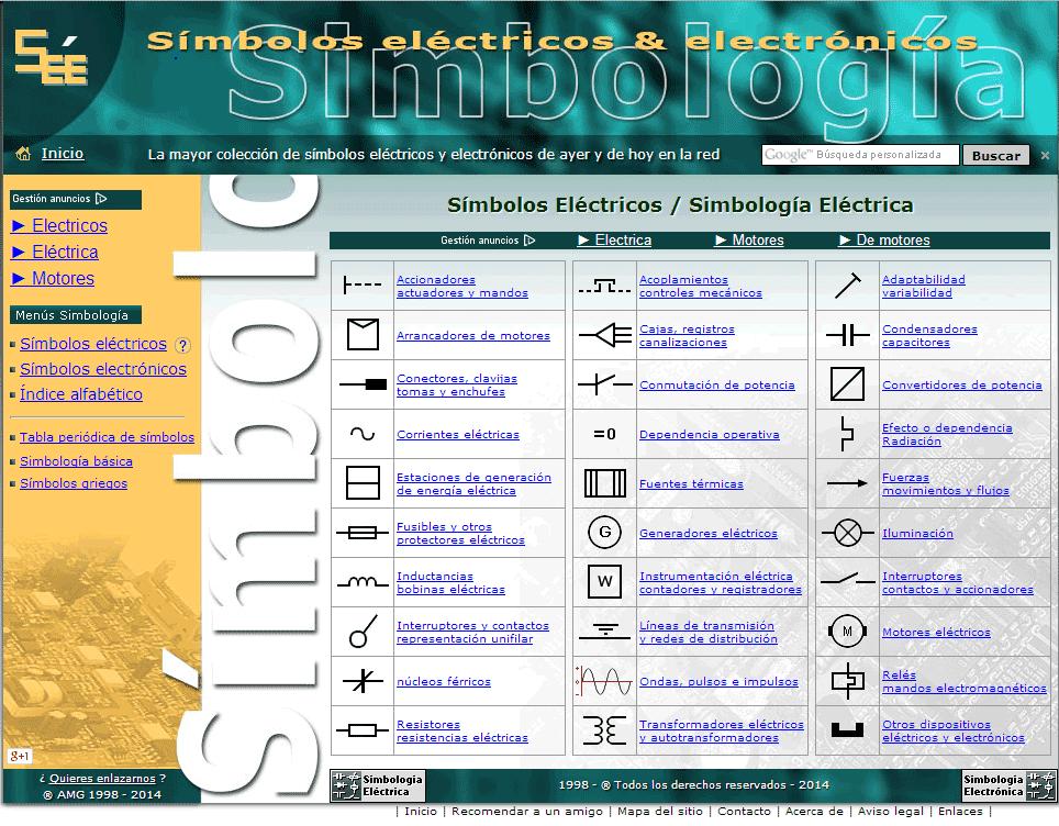 Menú de símbolos eléctricos / simbología eléctrica