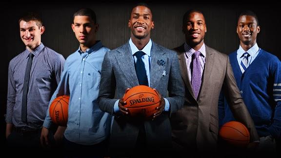 NBA prospects