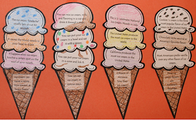 Crafting Connections: Main Idea Cones with Delicious Detail Scoops!