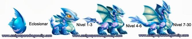 imagen del crecimiento del dragon viento helado