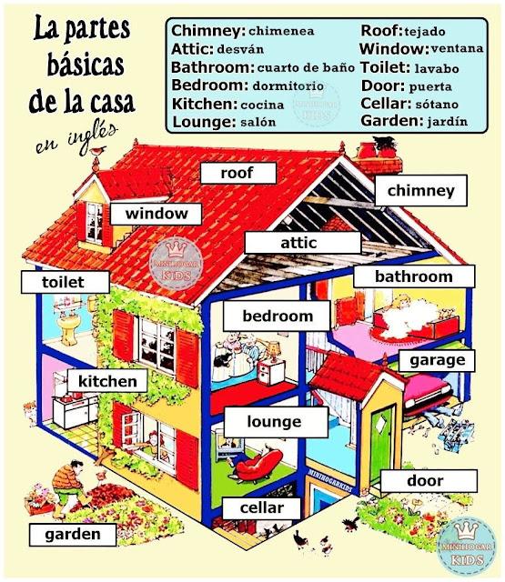 Comedor en ingles como se escribe casa dise o - Habitacion en ingles como se escribe ...