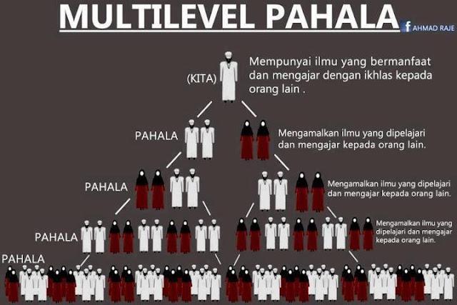 Multilevel Pahala