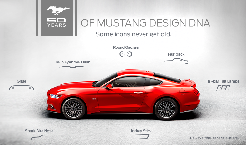 Ford Maintains Original Mustang DNA Throughout Six Generations