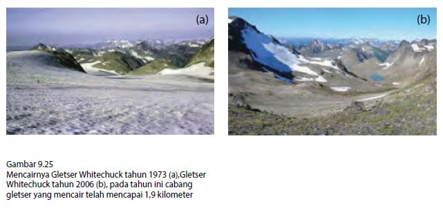 Gletser mencair