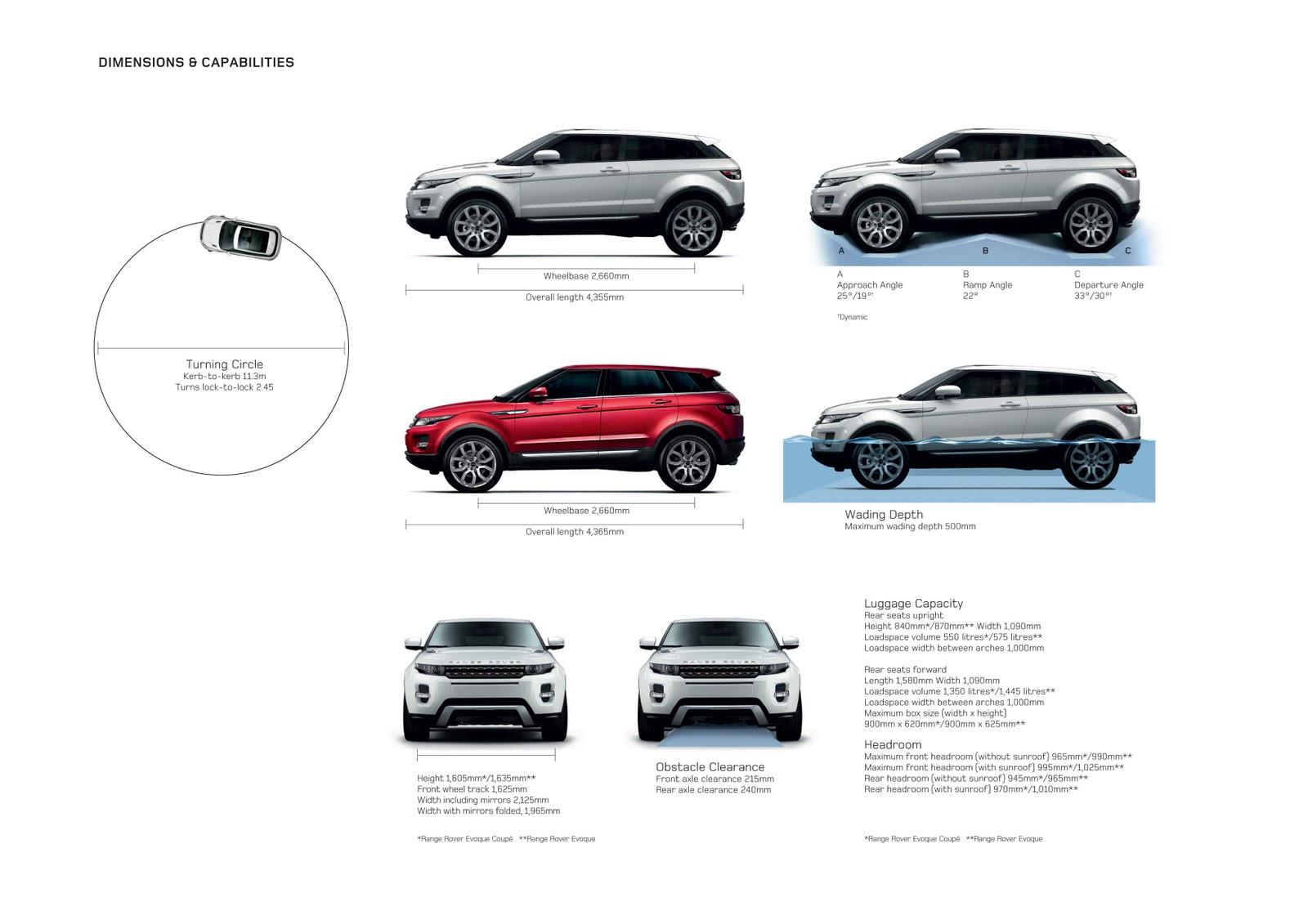 car express news range rover evoque geneva motor show 2011