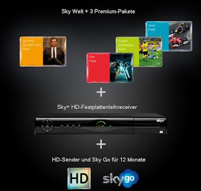 Sky-Hammer bei vente-privee: alle 3 Pakete, HD+-Festplattenreceiver (HD-Sender), Sky Go ein Jahr lang für 33,90 Euro monatlich