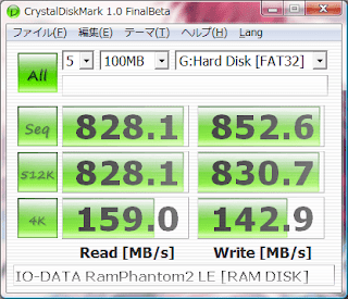 Download CrystalDiskMark 3.0.4