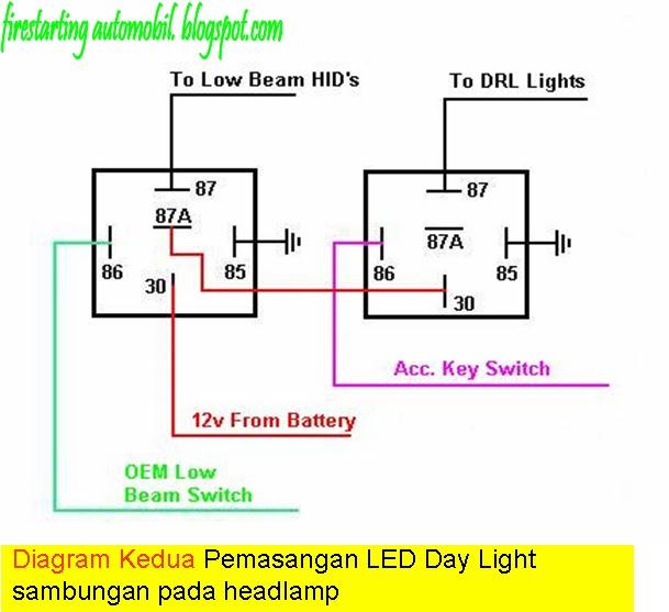Sensational Fire Starting Automobil Diy Pemasangan Lampu Led Daylight Kereta Wiring Database Gramgelartorg