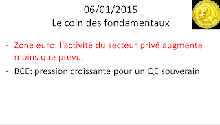 actualités bourse 06/01/2015